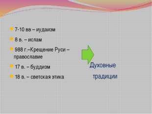 7-10 вв – иудаизм 8 в. – ислам 988 г.–Крещение Руси – православие 17 в. – буд