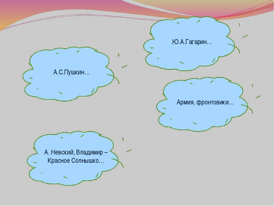 А.С.Пушкин… Ю.А.Гагарин… Армия, фронтовики… А. Невский, Владимир – Красное Со...