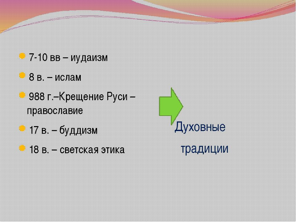 7-10 вв – иудаизм 8 в. – ислам 988 г.–Крещение Руси – православие 17 в. – буд...