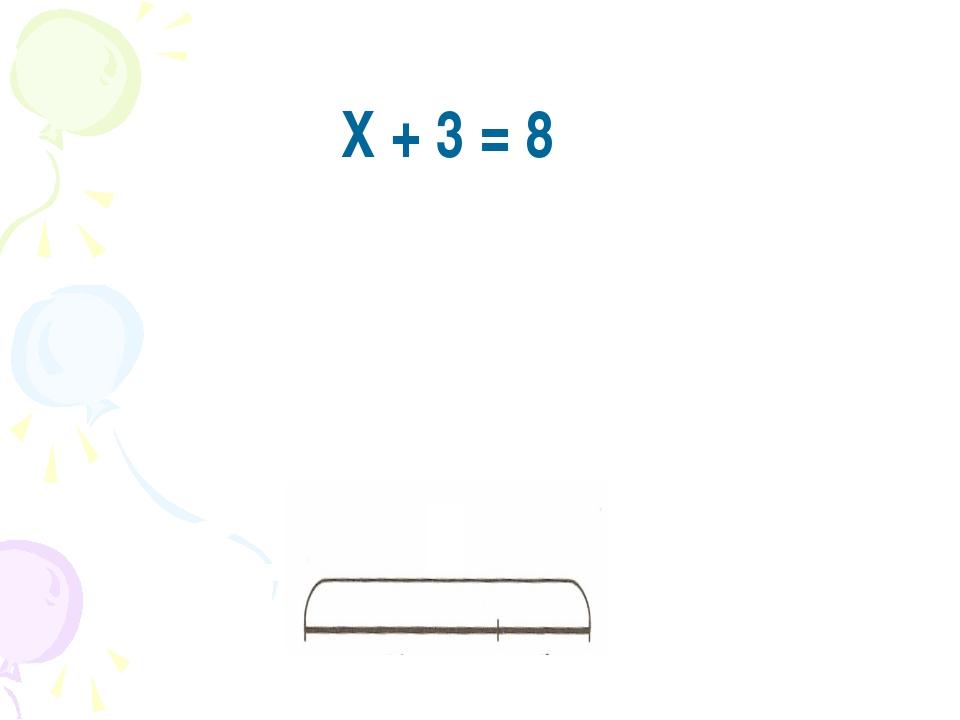 Х + 3 = 8