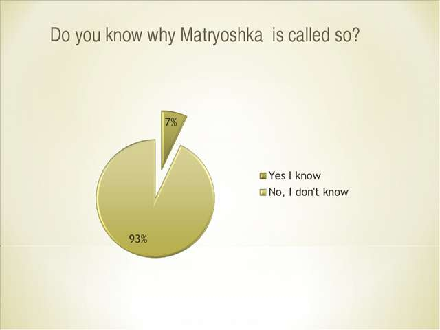 Do you know why Matryoshka is called so?