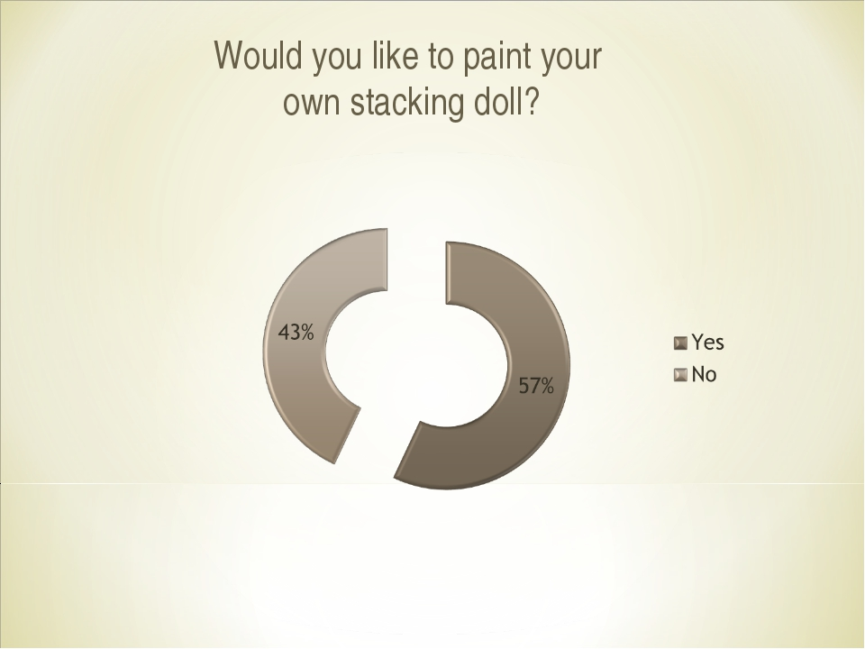 Would you like to paint your own stacking doll?