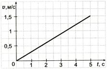 F:\Фадеева А. А. Карточки-задания для 8 класса\20100216224219\004.jpg