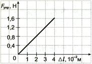 F:\Фадеева А. А. Карточки-задания для 8 класса\20100216224219\128.jpg