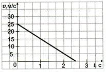 F:\Фадеева А. А. Карточки-задания для 8 класса\20100216224219\046.jpg
