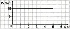 F:\Фадеева А. А. Карточки-задания для 8 класса\20100216224219\001.jpg
