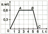 F:\Фадеева А. А. Карточки-задания для 8 класса\20100216224219\006.jpg