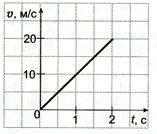 F:\Фадеева А. А. Карточки-задания для 8 класса\20100216224219\045.jpg