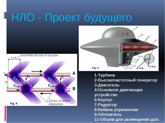 НЛО - Проект будущего 1-Турбина 2-Высокочастотный генератор 3-Двигатель 4-Осн...