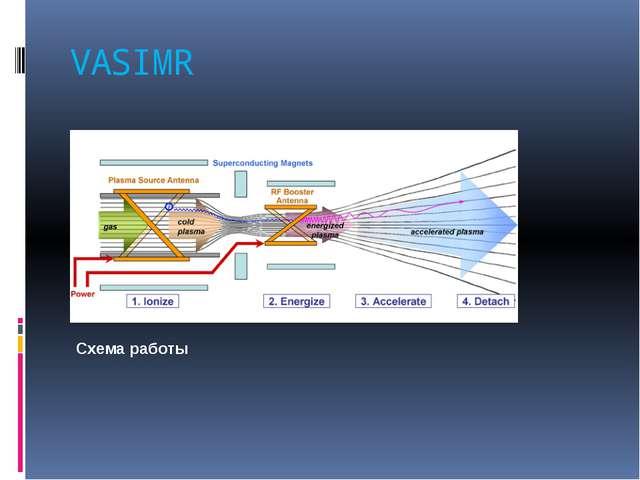 VASIMR Схема работы