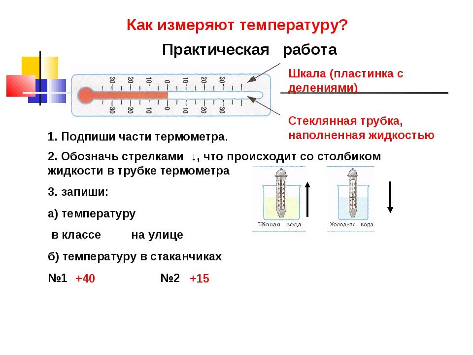 Как померить температуру в домашних условиях