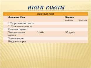 Зачетный лист Фамилия ИмяОценка  ученикаучителя 1.Теоретическая часть