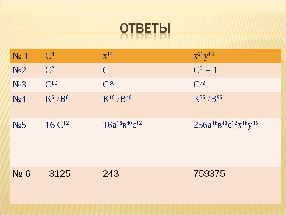 № 1 С8x14x21у13 №2 С2СС0 = 1 №3 С12С36С72 №4 К6 /В6К18 /В48 К36 /В96...