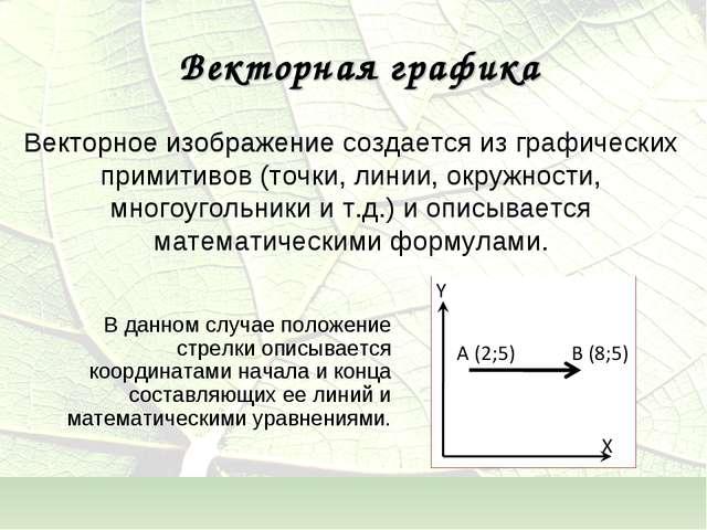 Векторное изображение создается из графических примитивов (точки, линии, окру...