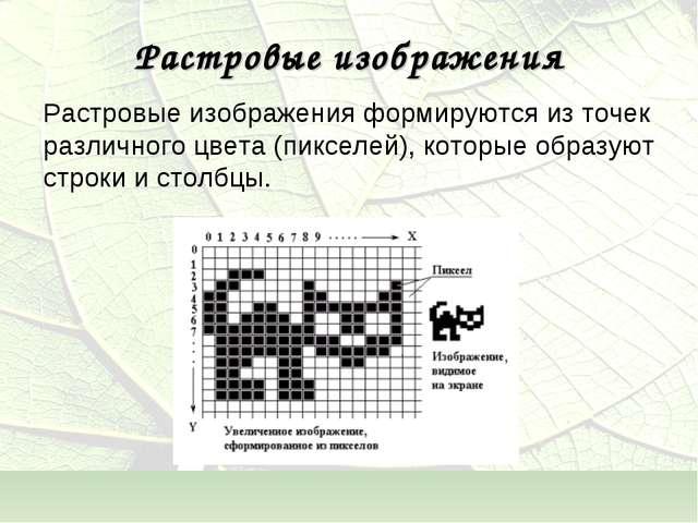Растровые изображения Растровые изображения формируются из точек различного ц...