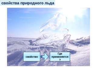 свойства природного льда свойство Где применяется?