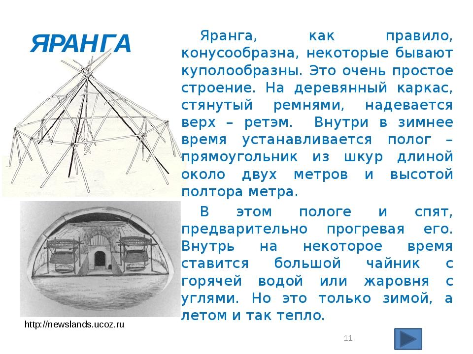 Тема : «ЕЛКИ – 7603» октябрь 2012 г. «Жилища северных народов» Команда Елки -...