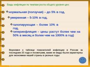 Задача 1. В 2009г. 1 кг конфет «Северное сияние» стоял 160 руб., а в 2010г. –