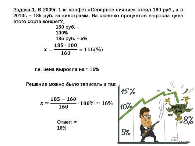 Измерение инфляции: ИПЦ и темп инфляции. Напр, изменение цен в 2012г. (текущи...