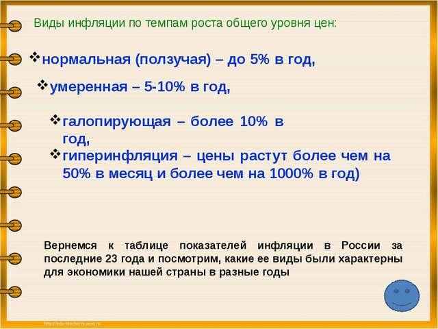 Задача 1. В 2009г. 1 кг конфет «Северное сияние» стоял 160 руб., а в 2010г. –...
