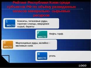 Рейтинг Республики Коми среди субъектов РФ по объёму разведанных запасов мине