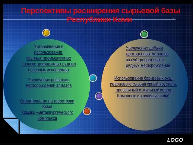 Перспективы расширения сырьевой базы Республики Коми Установление и использов...