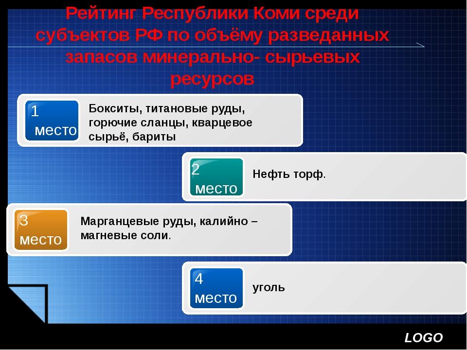 Рейтинг Республики Коми среди субъектов РФ по объёму разведанных запасов мине...