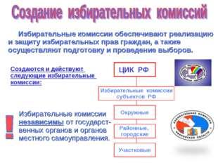 Избирательные комиссии обеспечивают реализацию и защиту избирательных прав г