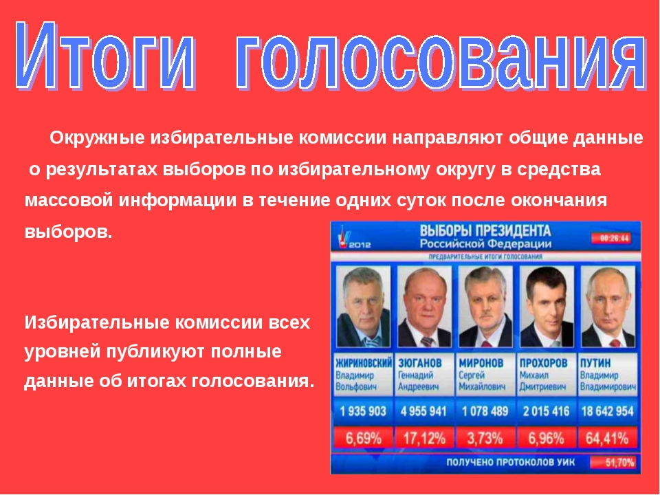 Окружные избирательные комиссии направляют общие данные о результатах выборо...