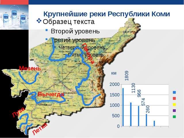 Крупнейшие реки Республики Коми Печора Мезень Вычегда Луза Летка 1809 1130 96...
