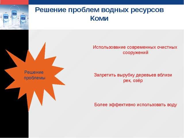 Решение проблем водных ресурсов Коми Решение проблемы Использование современн...