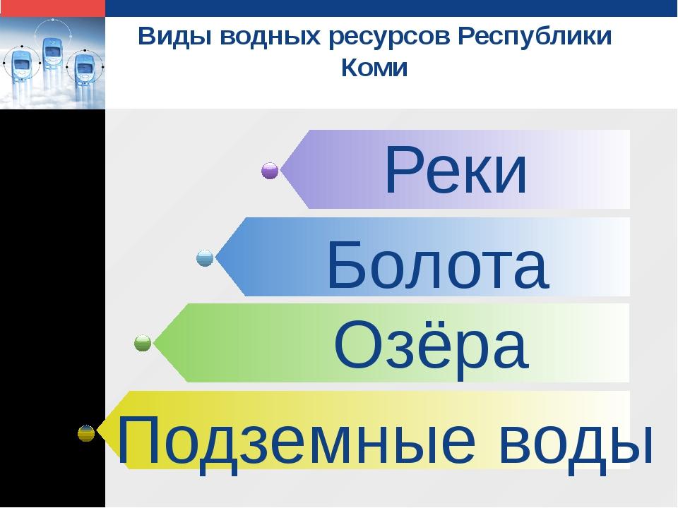 Виды водных ресурсов Республики Коми Реки Озёра Болота Подземные воды LOGO