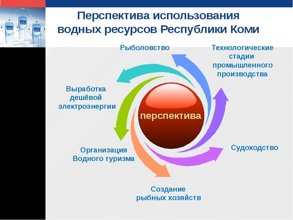 Перспектива использования водных ресурсов Республики Коми Технологические ста...