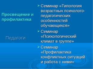 Просвещение и профилактика Семинар «Типология возрастных психолого-педагогиче