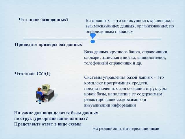 Что такое база данных? База данных – это совокупность хранящихся взаимосвязан...