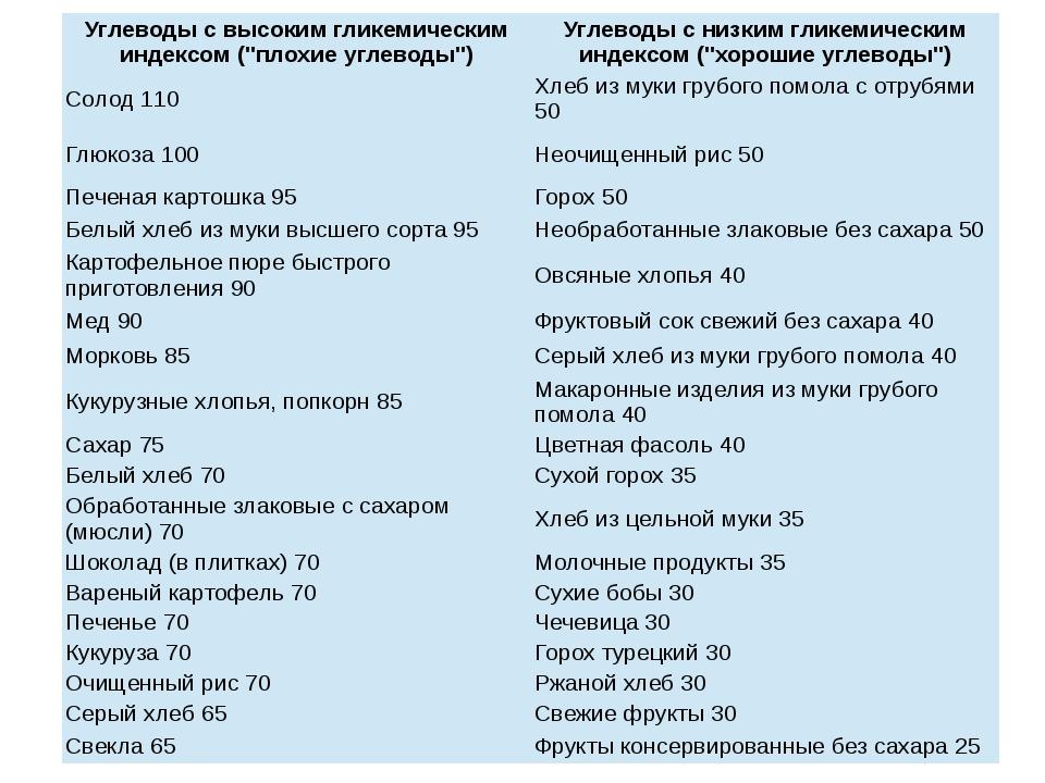 https://fs00.infourok.ru/images/doc/235/121428/1/img8.jpg