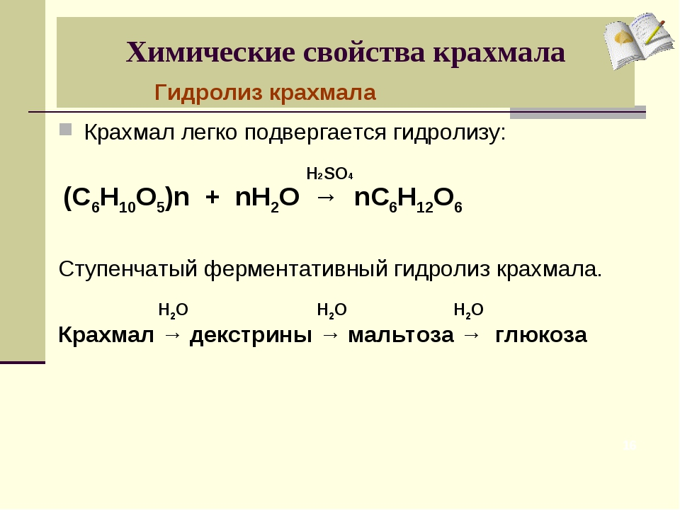 Химические свойства крахмала Крахмал легко подвергается гидролизу: Ступенчаты...
