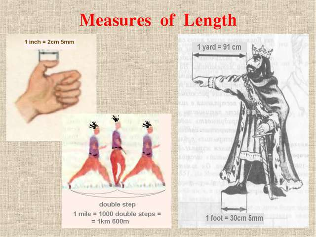 Measures of Length