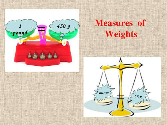Measures of Weights 1 pound 450 g = 1 ounce 28 g =