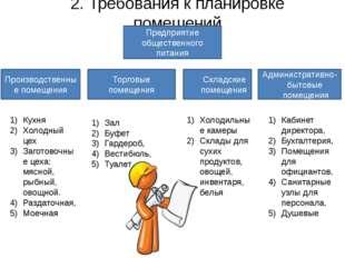 2. Требования к планировке помещений Предприятие общественного питания Произв
