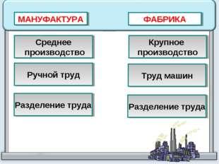 МАНУФАКТУРА ФАБРИКА Среднее производство Крупное производство Ручной труд Тру