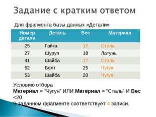 """Для фрагмента базы данных «Детали» Условию отбора Материал = """"Чугун"""" ИЛИ Мате"""