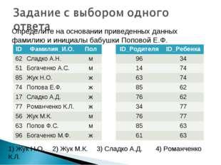 Определите на основании приведенных данных фамилию и инициалы бабушки Поповой