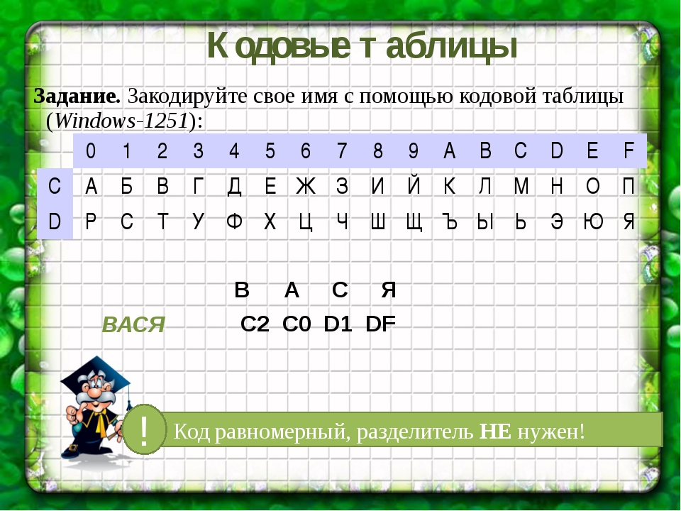 Просмотр содержимого документа кодирование информации