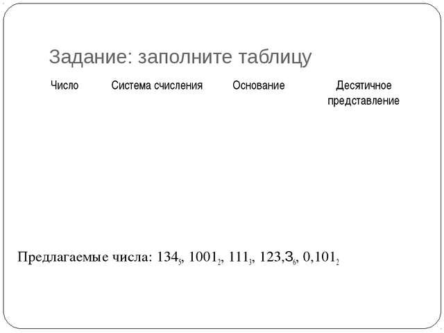 Задание: заполните таблицу  Предлагаемые числа: 1345, 10012, 1113, 123,36,...