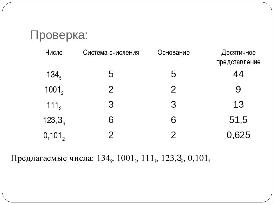 Проверка:  Предлагаемые числа: 1345, 10012, 1113, 123,36, 0,1012 ЧислоСист...