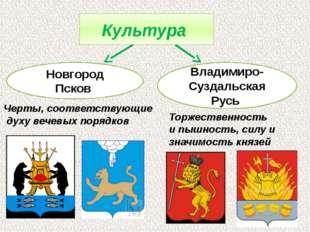 Культура Новгород Псков Владимиро-Суздальская Русь Черты, соответствующие дух