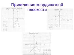 Применение координатной плоскости