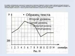 На графике, изображенном на рисунке 10, представлено изменение биржевой стоим