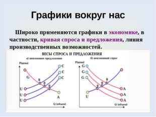 Графики вокруг нас Широко применяются графики в экономике, в частности, крива